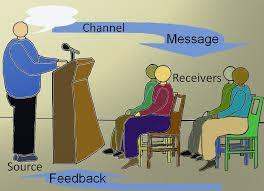 Communication feedback process